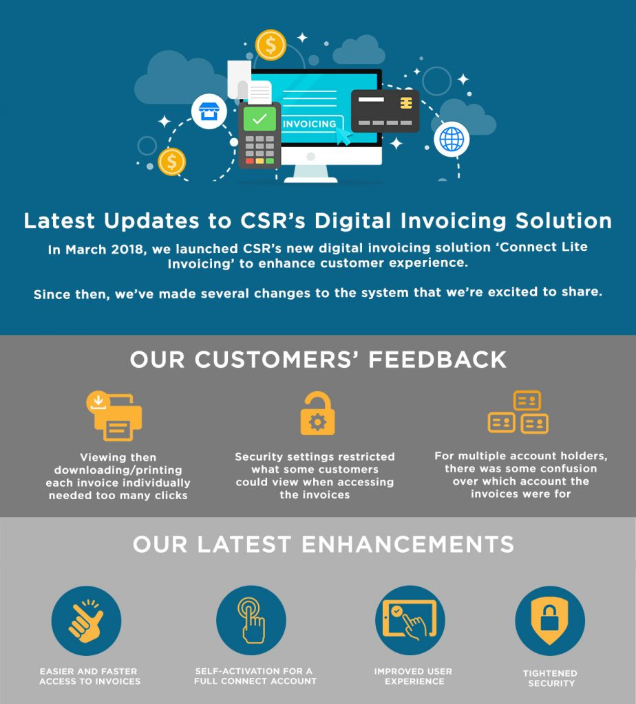 Latest updates to CSR's Digital Invoicing Solution